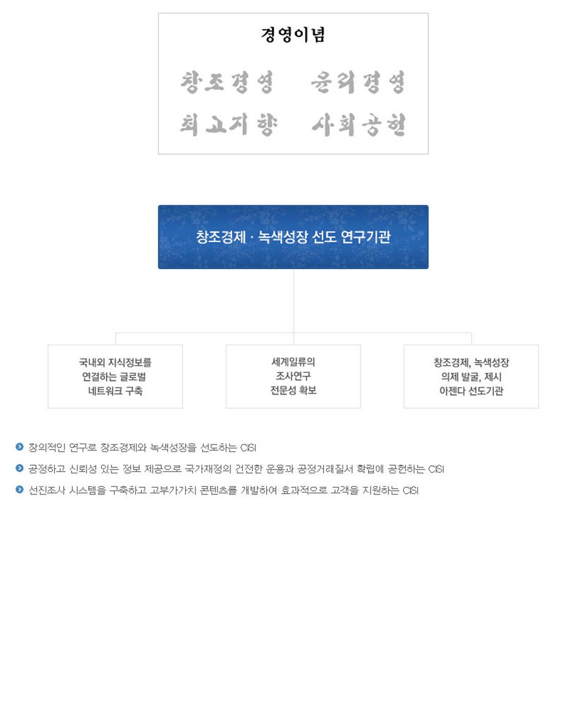 최종_sub_13경영비전 및 목표.jpg